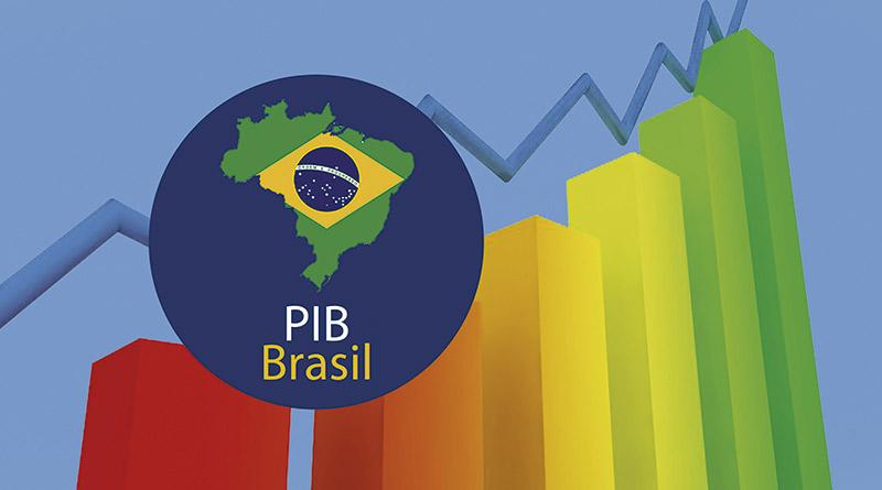 Economia brasileira, pib do brasil