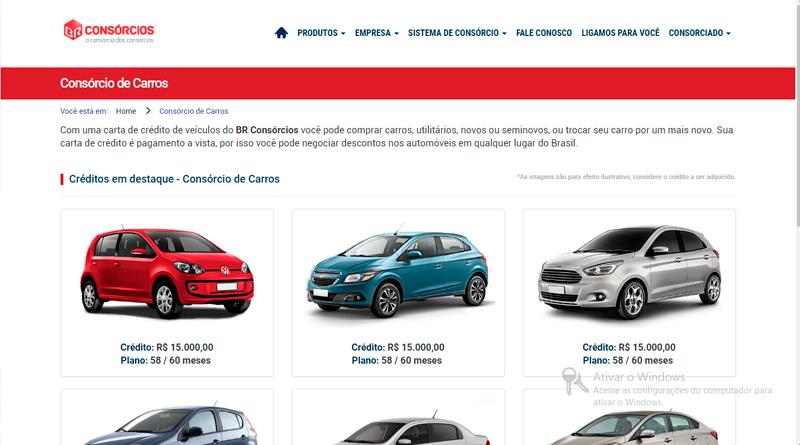 BR CONSÓRCIOS, mercado automobilístico